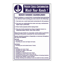 Kitchen Food Safety Wash Hands Guidelines