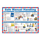 Safe Manual Handling Poster 42x59cm
